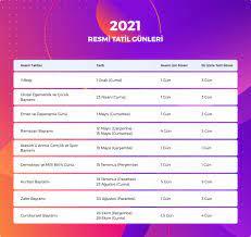 2021 Resmi Tatiller | Resmi Tatil Günleri Listesi - Etstur |