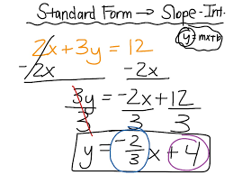 converting standard form to slope intercept 1 slope intercept form showme