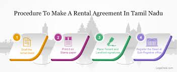 Make A Rental Agreement In Chennai And Tamil Nadu