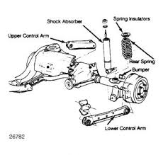 Repair Guides   Heating  Ventilation   Air Conditioning  2003 likewise How to Replace the rear window washer pump for a '97 '05 Chevy also 2002 Chevy Venture Stereo Wiring Diagram  2002 Chevy Venture in addition Pontiac G5 Engine Diagram Pontiac G5 Suspension Diagram Wiring additionally Car   Truck Suspension   Steering for Chevrolet Venture   eBay likewise  additionally 2002 Chevy Venture Stereo Wiring Diagram  2002 Chevy Venture moreover Ball Joints for Chevrolet Venture   eBay additionally 2003 Chevrolet Venture Parts   GM Parts Department  Buy genuine GM also vin and chevrolet chevy venture suspension diagram in addition power steering leak pontiac montana chevy venture   YouTube. on chevy venture suspension diagram