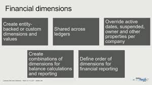 Designing An Impactful Chart Of Accounts In Dynamics 365 For Finance And Operations