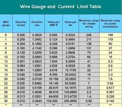 Winding Wire Gauge Chart Pdf Swg Wire Size Chart Pdf Hobbiesxstyle