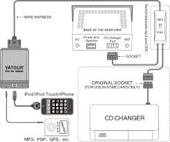 hid card reader wiring diagram solidfonts hid card reader wiring diagram home diagrams