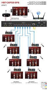 1x8 hdbaset hdmi poe cat5 6 7 splitter 4k2k 3d ir support hbt 1x4 hdbaset hdmi extender over cat6 application diagram