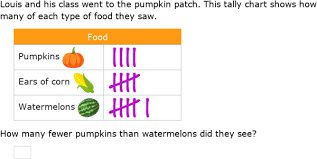 Ixl Interpret Tally Charts Grade 1 Math