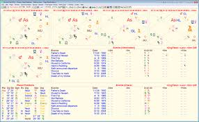nakshatra degrees chart shri jyoti star 9