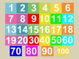 Interactive 100 Chart Free 123 Chart Free 0 00 Free Interactive 123 Chart For