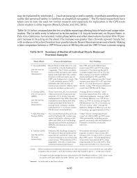 100 Sample Resume For Financial Controller Sample Financial