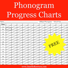 All About Spelling Phonogram Chart Phonogram Progress Charts Free Janelle Knutson