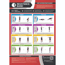 Resistance Tube Workout Chart Gym And Fitness Chart Resistance Band