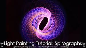Light Graffiti Tools Review Light Painting Brushes Tools For Creativity