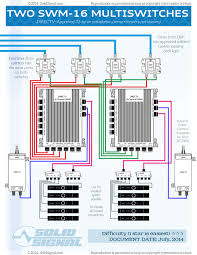direct tv wiring diagram swm direct image wiring direct tv lnb wiring diagram direct auto wiring diagram schematic on direct tv wiring diagram swm