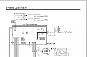 rb neo colour wiring diagram wiring diagram and hernes rb25det wiring image about diagram