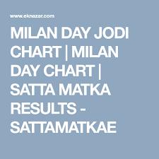 Milan Day Jodi Chart Milan Day Chart Satta Matka Results