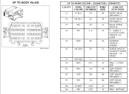 2004 ion fuse box 2004 wiring diagrams online