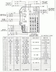 2001 dodge dakota fuse box diagram need 1994 owners manual Ford Focus Fuse Box Diagram 2001 dodge dakota fuse box diagram need 1994 owners manual dodgeforum 6 resize u003d1088 2c1382 u0026ssl