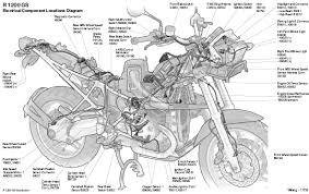 motorcycle info pages r1200gs electrical stuff > r1200gs electrics r1200gs wiring diagram electrics electrical components