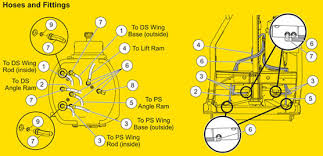 hiniker plow light wiring diagram wiring schematics and diagrams hiniker wiring harness diagram car