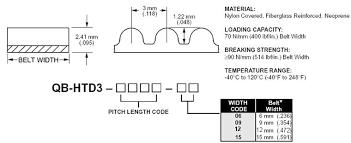 Drive Belt Chart Electric Scooter Htd Drive Belts Chart