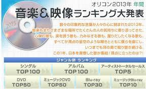 J Music Oricon Yearly Chart 2013 Single Album