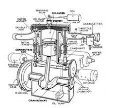 ducati 250 gt single schematic cutaways artworks single cylinder t head engine autocar handbook 13th ed 1935