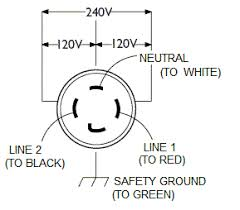 240v receptacle wiring diagram efcaviation com how to wire a 3 prong plug with 4 wires at For A 50 220v Receptacle Wiring Diagram
