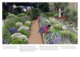 Small Picture 14 best dementia friendly garden images on Pinterest Sensory