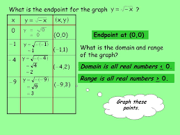 what is the endpoint for the graph endpoint at 0 0 domain