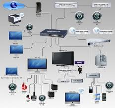 home network wiring diagrams home image wiring diagram home network wiring diagram home network wiring diagram and on home network wiring diagrams