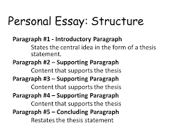 personal essay definition personal essay  first person  personal essay structure paragraph    introductory paragraph states the central idea in the