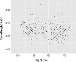 Jcsm Neck Circumference Height Ratio As A Predictor Of