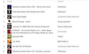 Itunes Radio Charts