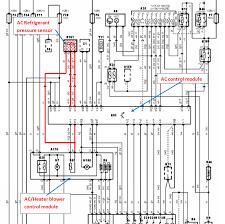 renault megane 1 9 dci fuse box diagram renault wiring diagrams Renault Laguna 3 renault clio headlight wiring diagram free diagrams rh dcot org renault megane 1 9 dci