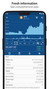 Thanks to its transparent design, you can check the status of major cryptocurrencies like bitcoin, bitcoin cash, ethereum, nem, neo, etc. Crypto App Widgets Alerts News Bitcoin Prices Apps On Google Play