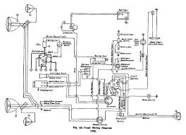 wiring harness diagram chevy truck the wiring diagram 1941 chevy truck wiring harness diagram 1941 car wiring diagram
