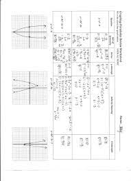 graphing quadratic functions worksheet doc