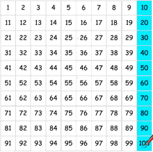 One Hundred Chart Interactive Skip Counting