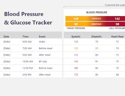 blood pressure and blood sugar log sheet blood pressure and glucose tracker office templates