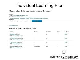 Individual Learning Plan Template Chaseevents Co