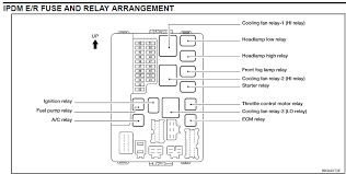 2011 nissan altima fuse box 2007 nissan quest fuse box \u2022 arjmand co 2013 Altima Fuse Diagram nissan altima sl i need a detailed fusebox diagram for a 2004 2011 nissan altima fuse 2012 altima fuse diagram