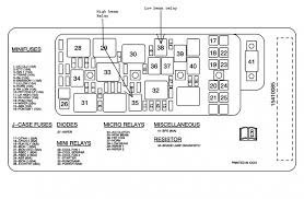 2009 jeep wrangler fuse box diagram chevrolet cobalt wiring library 2009 jeep wrangler fuse box diagram chevrolet cobalt wiring library