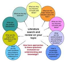 best literature search ideas literature  a literature review is what other scholars have said about your topic