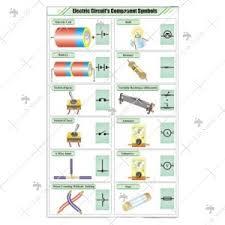 Physics Chart Paper Electric Circuits Components Symbols Chart Physics Charts