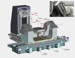 machining center pallet. diagram of the okuma mu-10000h horizontal machining center. (image courtesy center pallet