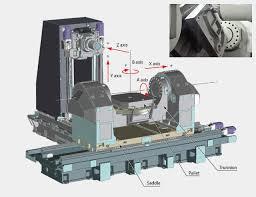diagram of the oa mu 10000h horizontal machining center image courtesy of oa
