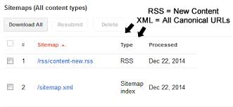 rss atom feed and xml sitemaps