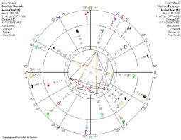 Starjack Com Jack Fertig Astrology Birth Chart Analysis
