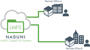 Cloud Disaster Recovery Solution Cloud Dr Nasuni