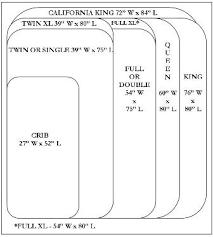 Mattress Mattress Size Chart