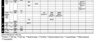 Autolite Heat Range Chart Spark Plugs G503 Military Vehicle Message Forums